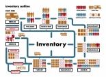 inventory1