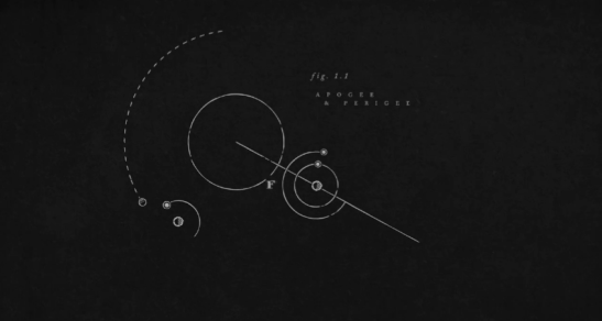 Celestial Dynamics 1