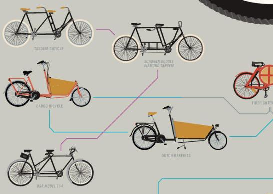 3016856-slide-750-bikes-1_0