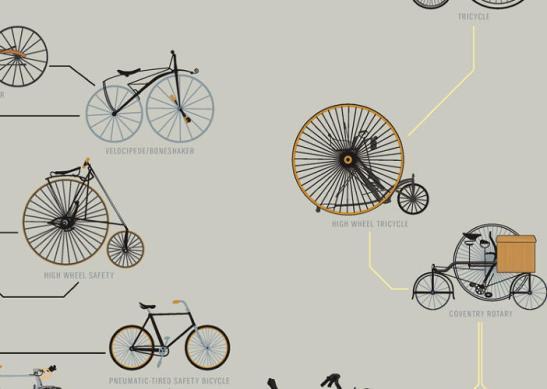 3016856-slide-750-bikes-3_0