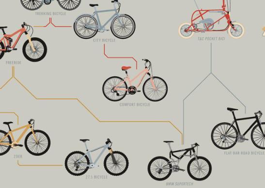3016856-slide-750-bikes-7_0